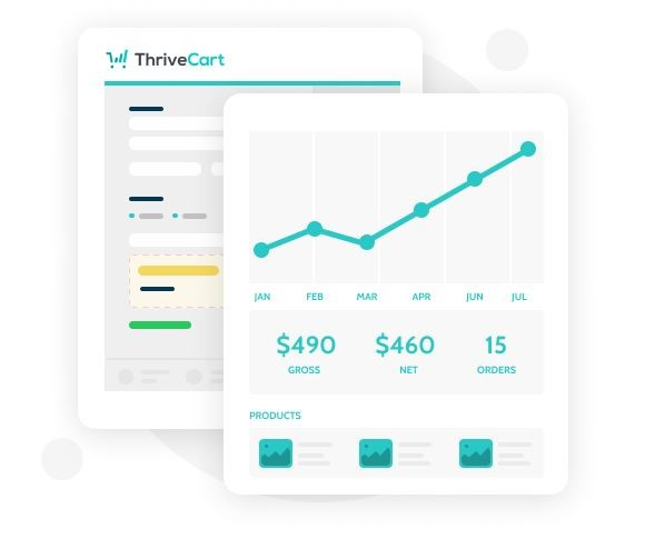 Thrivecart gross, net and orders landing page